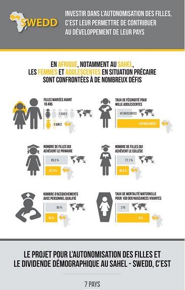 L'égalité filles-garçons en d'éducation dans les pays en développement : un objectif mondial