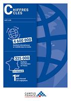Chiffres clés 2018 de la mobilité internationale