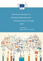 Structural indicators for monitoring education and training systems in Europe 2019 : Overview of major reforms since 2015