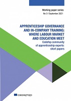 Apprenticeship governance and in-company training: where labour market and education meet: Cedefop community of apprenticeship experts: short paper