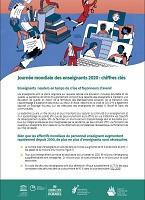 Journée mondiale des enseignants 2020 : chiffres clés