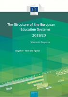 The structure of the European education systems 2019/20 : Schematic diagrams