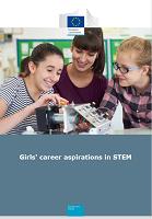Girls' career aspirations in STEM