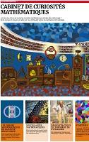 Le cabinet de curiosités mathématiques du Palais de la découverte
