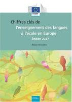 Chiffres clés de l'enseignement des langues à l'école en Europe : édition 2017