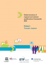 Global inventory of regional and national qualifications frameworks 2019 : volume 1: thematic chapters