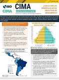 https://publications.iadb.org/publications/spanish/document/Nota_CIMA__16_Cu%C3%A1les_son_los_principales_retos_educativos_de_Mesoam%C3%A9rica_es.pdf - URL