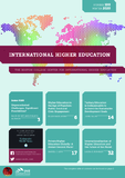 https://www.internationalhighereducation.net/api-v1/article/!/action/getPdfOfArticle/articleID/2807/productID/29/filename/article-id-2807.pdf - URL