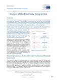 https://www.europarl.europa.eu/RegData/etudes/BRIE/2020/642812/EPRS_BRI(2020)642812_EN.pdf - URL