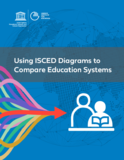 http://isced.uis.unesco.org/wp-content/uploads/sites/15/2021/05/UIS-ISCED-DiagramsCompare-web.pdf - URL